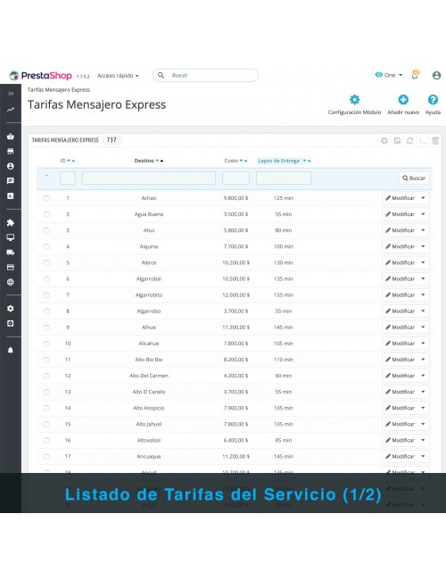 Courier rates list of the PrestaShop module Express Courier on Motorcycle and Bicycle for Chile